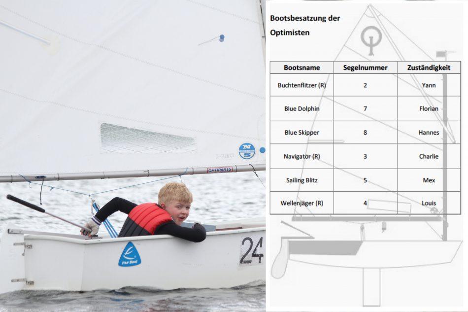 OptiBootsbelegung2017-950x633 in Bootsbesatzung bei den Optis 2017
